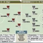 Fantacalcio Milan-Udinese, le probabili formazioni secondo il Corriere dello Sport – Foto