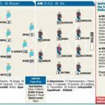 Europa League, Napoli-Aik: probabili formazioni – Foto