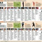 Napoli-Bayern Monaco, voti e pagelle della Gazzetta dello Sport – Foto