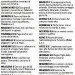 Fantacalcio Napoli-Brescia, voti e pagelle della Gazzetta dello Sport – Foto