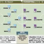Fantacalcio Serie A, Napoli-Fiorentina, probabili formazioni in foto