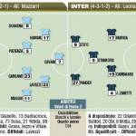 Coppa Italia, Napoli-Inter, probabili formazioni in foto