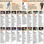 Serie A, Napoli-Parma: voti e pagelle della Gazzetta dello Sport – Foto