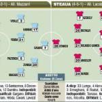 Europa League, Napoli-Steaua, probabili formazioni in foto