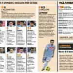 Europa League, Napoli-Villareal: voti e pagelle della Gazzetta dello Sport – Foto