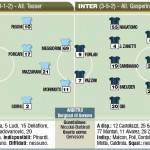 Fantacalcio Novara-Inter, probabili formazioni del Corriere dello Sport – Foto