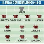Milan, Allegri pensa al modulo con e senza Ronaldinho – Foto