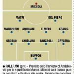Fantacalcio, Palermo-Juventus, probabili formazioni in foto