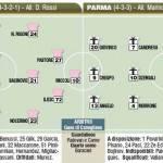 Fantacalcio Serie A, Palermo-Parma, probabili formazioni in foto