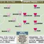 Europa League, Palermo-Sparta Praga, probabili formazioni in foto!