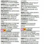 Fantacalcio Palermo-Udinese, voti e pagelle della Gazzetta dello Sport – Foto