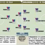 Fantacalcio Serie A, probabili formazioni del derby tra presidenti sardi: Cagliari-Bologna – Foto