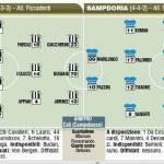 Fantacalcio Serie A, ultime e probabili formazioni di Cesena-Sampdoria – Foto