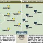 Fantacalcio Serie A, le probabili formazioni di Chievo-Inter – Foto