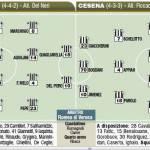 Fantacalcio Serie A, formazioni di Juventus-Cesena – Foto