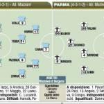 Fantacalcio Serie A, ultime e probabili formazioni di Napoli-Parma – Foto