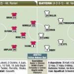 Champions League, Roma-Bayern Monaco, probabili formazioni in foto