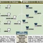 Champions League, Tottenham-Inter, probabili formazioni in foto!