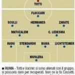 Fantacalcio Roma-Lazio, probabili formazioni- Foto