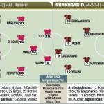 Champions League, Roma-Shakthar, probabili formazioni in foto