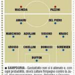 Fantacalcio, Sampdoria-Juventus, probabili formazioni in foto