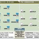 Europa League, Sampdoria-Psv Eindhoven, le probabili formazioni in foto!