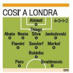 Tottenham-Milan, probabili formazioni in foto