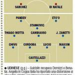 Fantacalcio, Udinese-Inter, probabili formazioni in foto