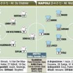 Europa League, Utrecht-Napoli, probabili formazioni in foto