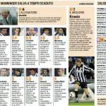 Europa League, voti Gazzetta di Salisburgo-Juventus – Pagelle in foto
