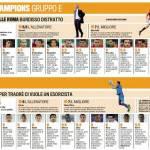 Champions League, voti Gazzetta di Roma-Cluj, le pagelle in foto!
