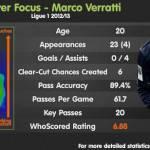 I numeri di Verratti, genio di centrocampo: ecco perchè la Juventus gli fa la corte – Foto