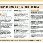 Champions League, voti Gazzetta di Basilea-Roma – Le pagelle in foto