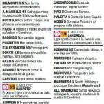 Fantacalcio Serie A, voti Gazzetta di Bari-Parma – Pagelle in foto