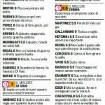 Fantacalcio Serie A, voti Gazzetta di Bologna-Brescia – Pagelle in foto