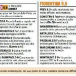 Fantacalcio Serie A, voti Gazzetta di Catania-Fiorentina – Le pagelle in foto