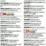 Fantacalcio Serie A, voti Gazzetta di Cesena-Sampdoria – Le pagelle in foto