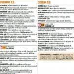 Fantacalcio Serie A, voti Gazzetta di Juventus-Cesena – Le pagelle in foto