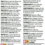 Fantacalcio Serie A, voti Gazzetta di Lazio-Napoli – Pagelle in foto