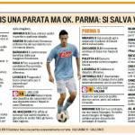Fantacalcio Serie A, voti Gazzetta di Napoli-Parma – Le pagelle in foto