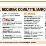 Fantacalcio Serie A, voti Gazzetta di Palermo-Catania – Pagelle in foto!