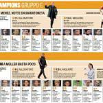 Champions League, voti Gazzetti di Roma-Bayern Monaco – Pagelle in foto