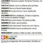 Europa League, voti Gazzetta di Sampdoria-Psv Eindhoven – Pagelle in foto