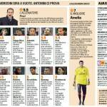Champions League, voti Gazzetta di Milan-Ajax – Pagelle in foto
