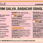 Coppa Italia, voti Gazzetta di Parma-Fiorentina – Pagelle in foto