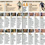 Champions League, voti Gazzetta di Tottenham-Inter – Le pagelle in foto