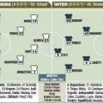 Champions League, Werder Brema-Inter, probabili formazioni in foto