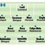 Foto – Juventus, ecco la Juventus B: tra prestiti e comproprietà, un 4-3-3 di eccellente livello