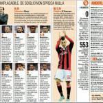 Anderlecht-Milan, i voti e le pagelle Gazzetta dello Sport: Mexes spettacolare, show El Shaarawy! – Foto