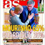 As: Mourinho 65%, Guardiola 35%
